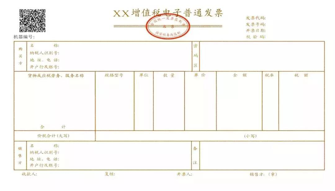 关于发票的问题郑州注册公司告诉您如何